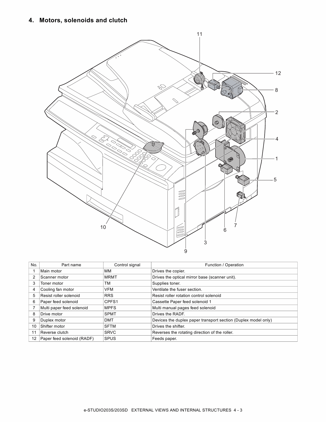 TOSHIBA e-STUDIO 203S 203SD Service Manual
